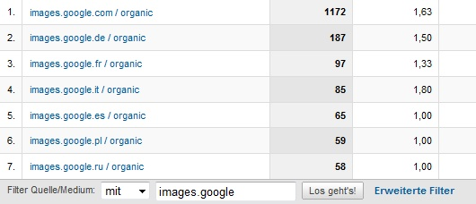 new organic search engines after installing the image kw tracking snippet