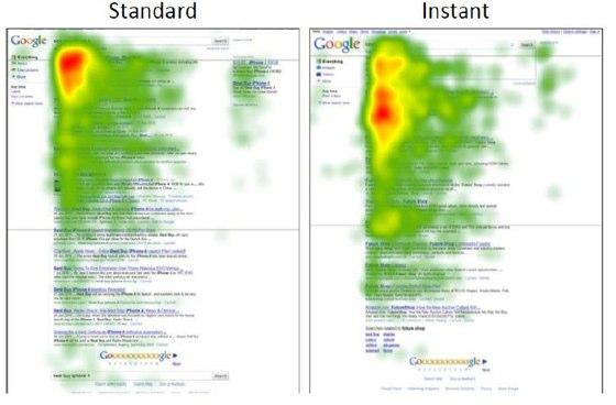 Eye-Tracking-Vergleich mit und ohne Google Instant, Quelle: enquiro.com