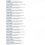 Alle Links von Wikpedia...