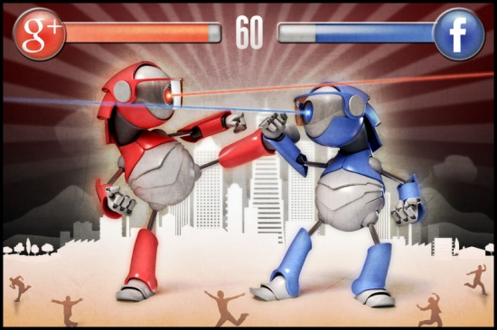 Prognose Facebook vs Google+
