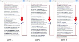 Searchmetrics Rankingfaktoren: SERP 1 bis 3