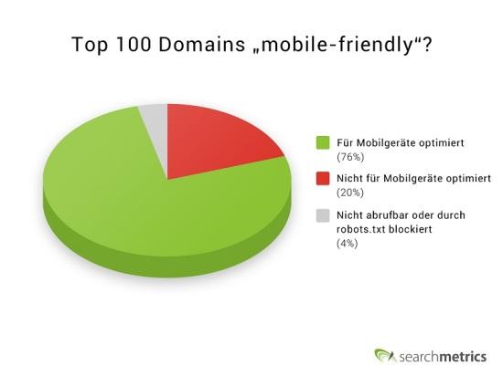 mobile_optimization_blog