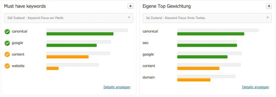 Content Optimization Must-Have-Keywords