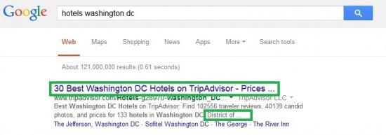 Snippet - Google SERP - Title & Description
