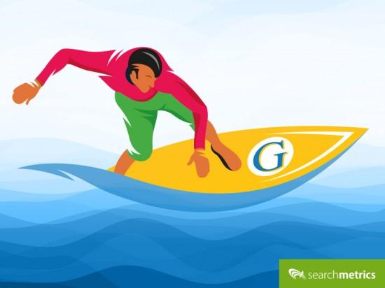 Google Newswave-Update