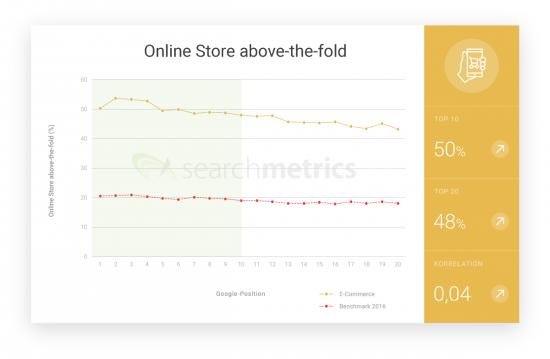 E-Commerce_Online-Store-above-fold_de