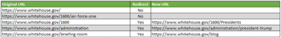 Redirects-550x76