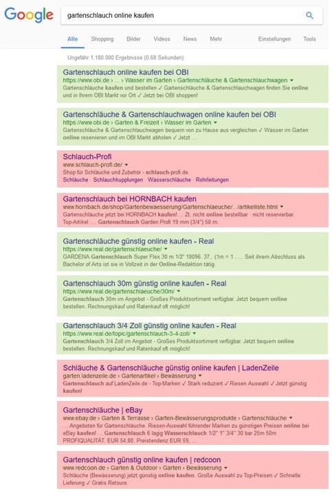 Gartenschlauch - E-Commerce - Verschlüsselung