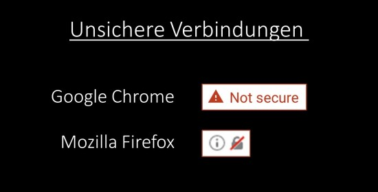 HTTPS-Chrome-Firefox
