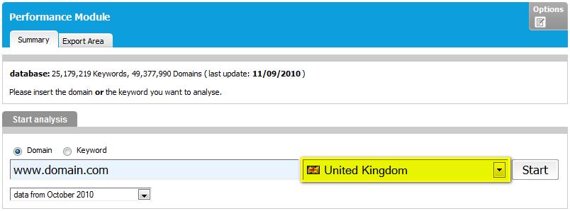 Longtail analysis with UK datas