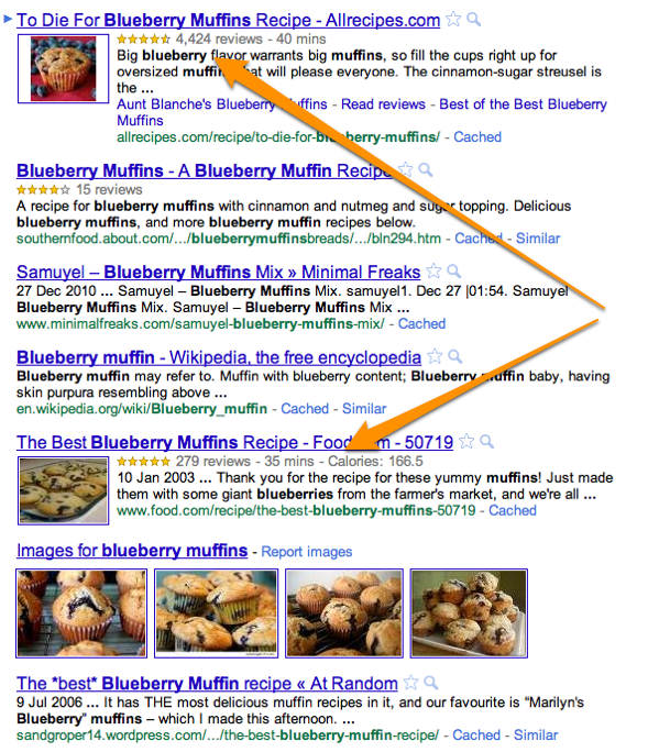 blueberry muffins - Google Search