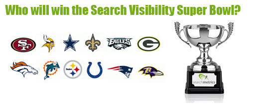 Super Bowl 2012: Who will win the Search Visibility?