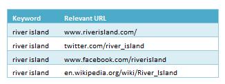 relevant-url