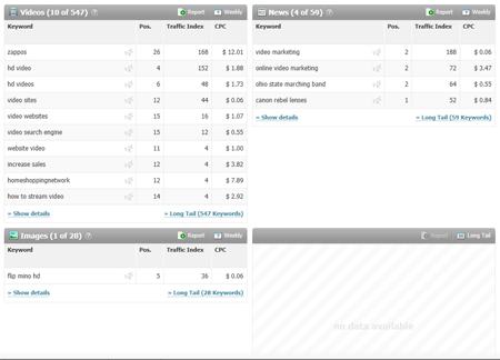 Monitoring Universal Search Rankings