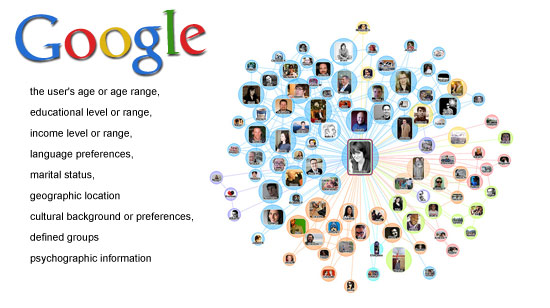 Google and the Social Graph; more data to feed the beast