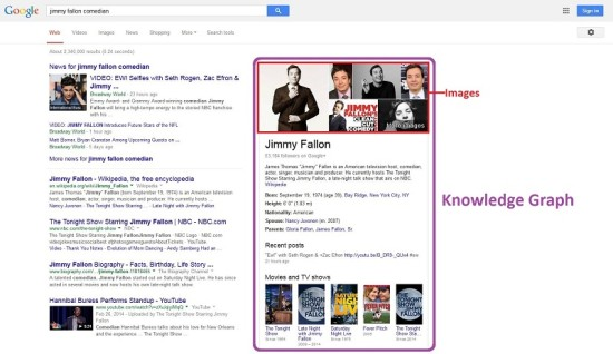 "Google SERP for Keyword ""jimmy fallon comedian"""