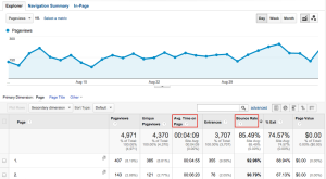 google analytics