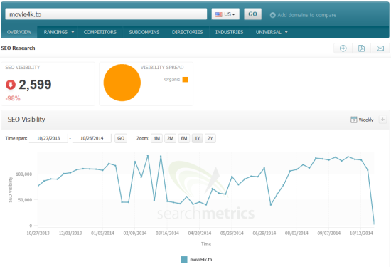 Example Pirate Update loser movie4k_to Searchmetrics