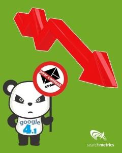 Panda downtrend