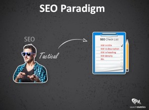 SEO Paradigm - Checklist SEO: one keyword - one landing page