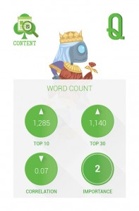 Ranking Factors 2015 Infographic: Card word count