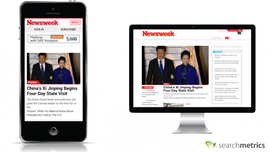 newsweek.com: Mobile vs Desktop Experience