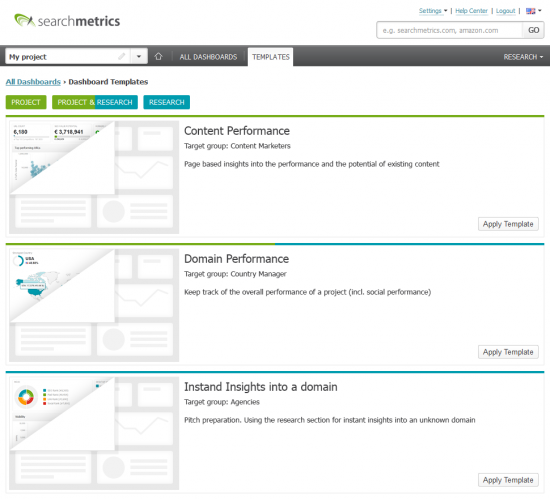 Smart Reporting - Dashboard Templates