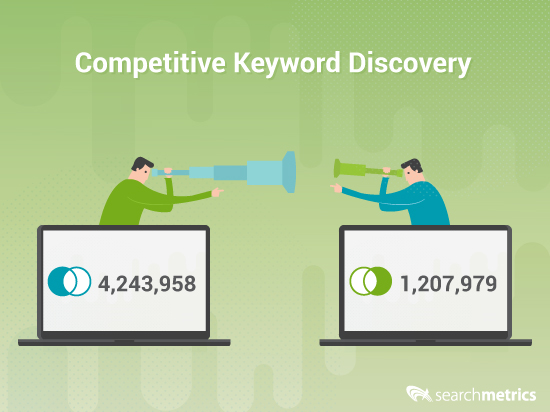 Title image Competitive Keywords