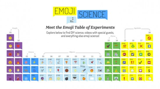 GE_EmojiScience