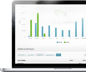 Growth Reporting - neues Feature in der Searchmetrics Suite