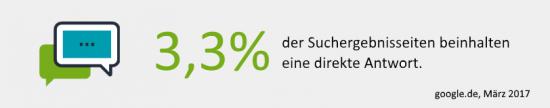 direct-answer-percent