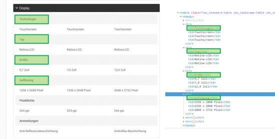 ipad-unterschiede-onlinekosten-mit-html