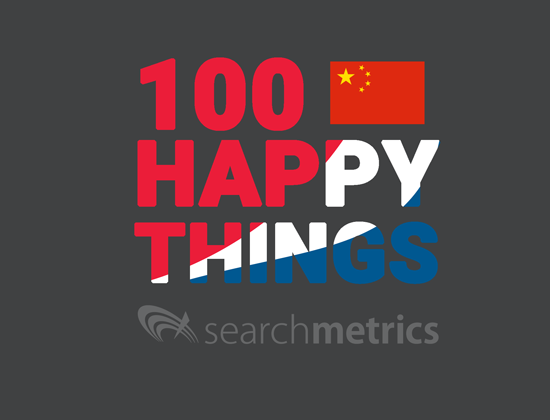 Pepsi Brand in China, Searchmetrics