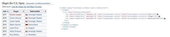 sieger-tabelle-mit-html