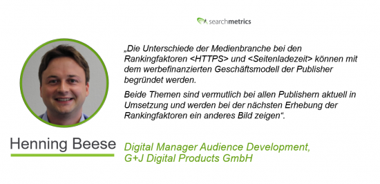 Testimonial-HenningBeese-MedienRF-Searchmetrics