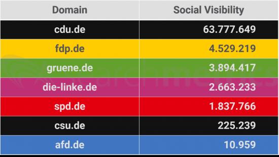 social-visibility-mit-csu