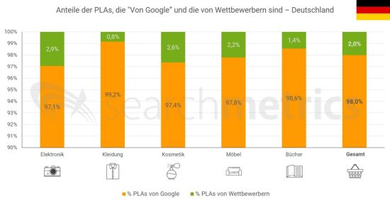 Anteile-PLAs-DE-Deutsch