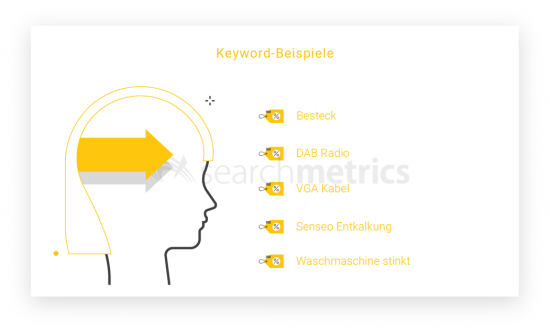 Keywords-Beispiel - ECommerce - 1050x636_2