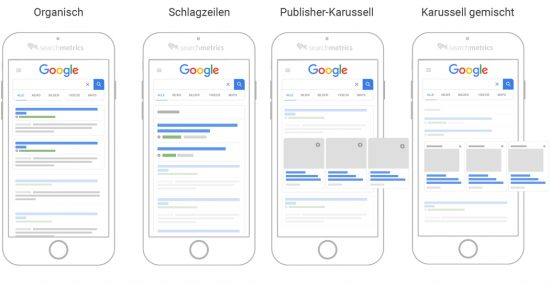 SERP-DE-alle-AMP-Integrationen