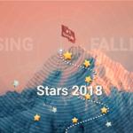 Google Updates 2018: Gewinner & Verlierer in Deutschland