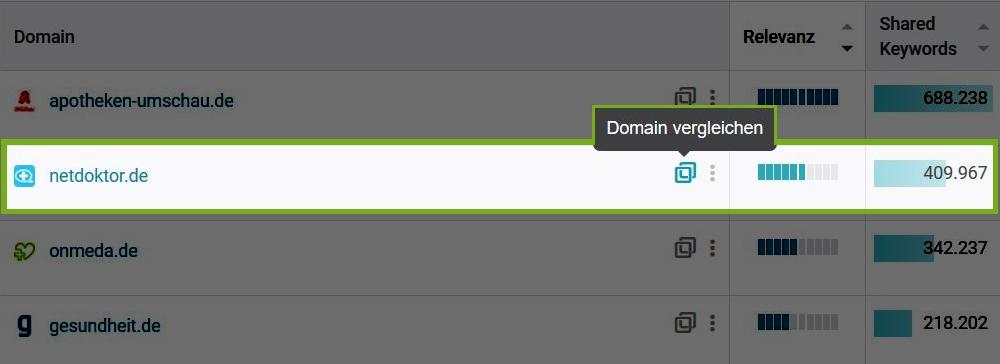 domain-vergleichen-highlight