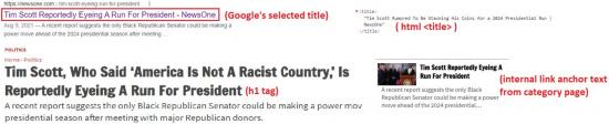 Blogpost Title Tags 5