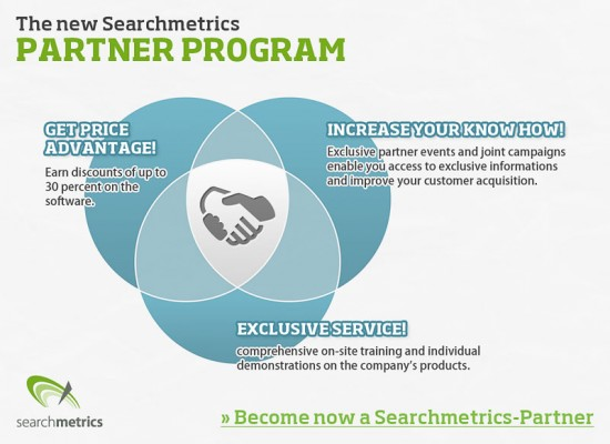 Searchmetrics partner program