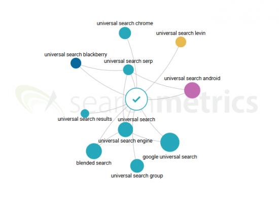 topic-explorer-universal-search