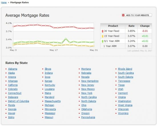 mlcalc-mortgage-rates