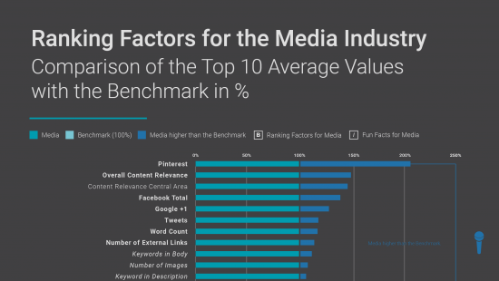 Media-ranking-factors-preview