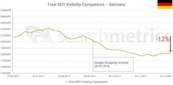 competitor-visibility-DE-EN