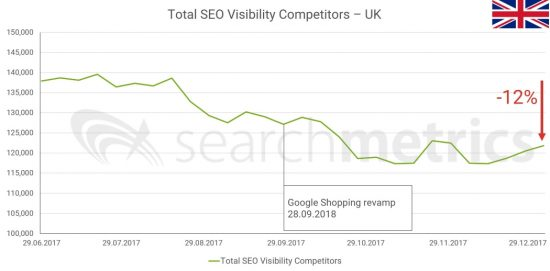 competitor-visibility-UK-EN
