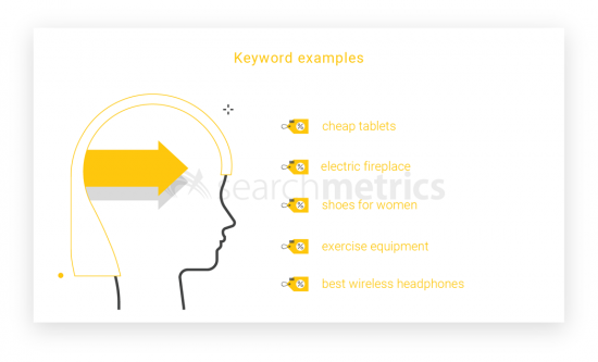 Keywords examples - eCommerce - 1050x636_2