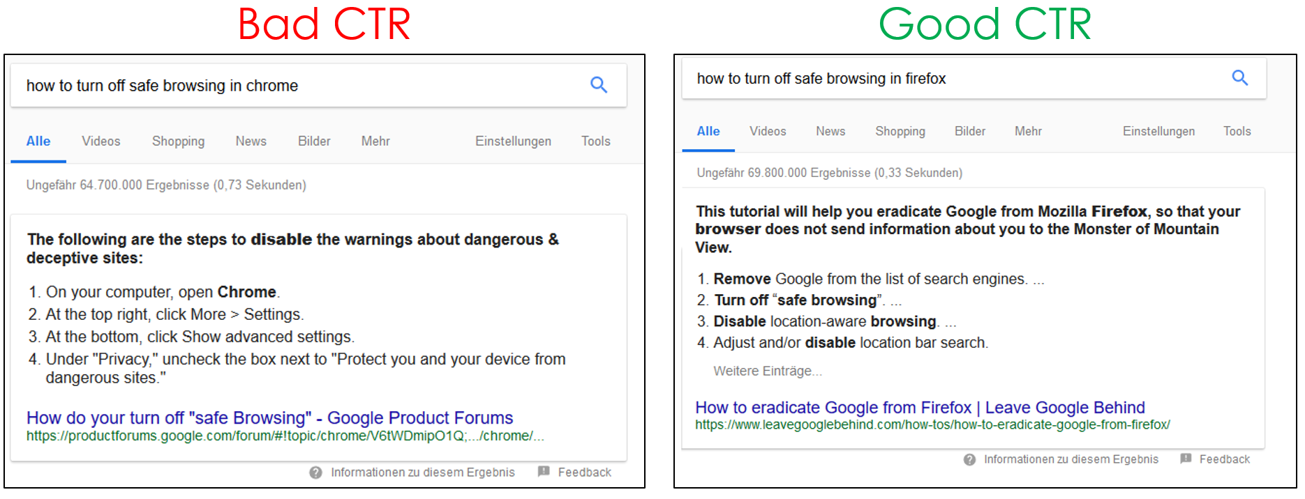 How to target and achieve Google Featured Snippets: 36 Questions